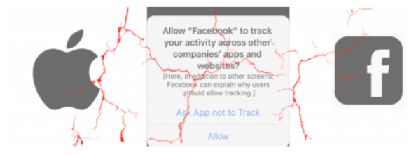 Facebook Ads and The iOS 14 Update: The Critical Next Step For Shopify Stores